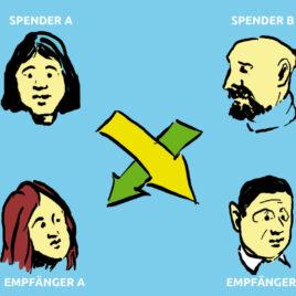 Schema Crossover-Spende